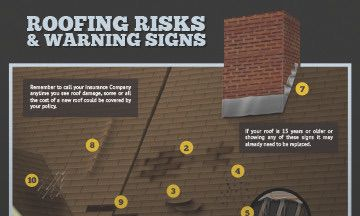 Free R4 Roofing Risks Brochure